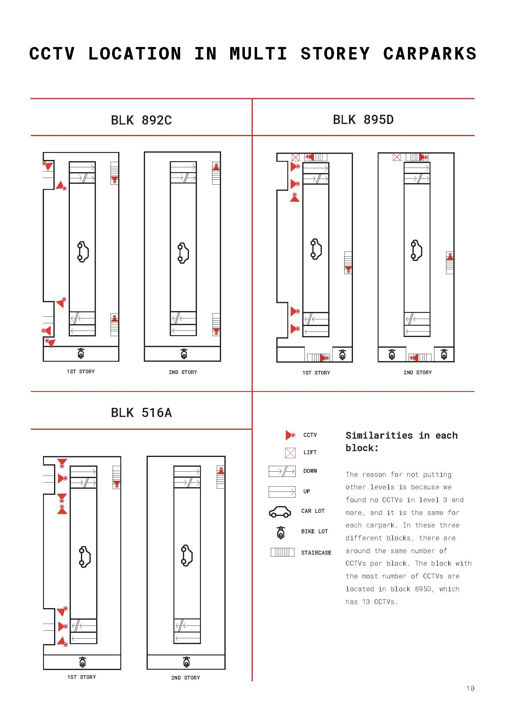 2.Woodlands Infographics_Page_10